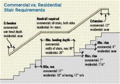 What's Different About Commercial Decks Professional