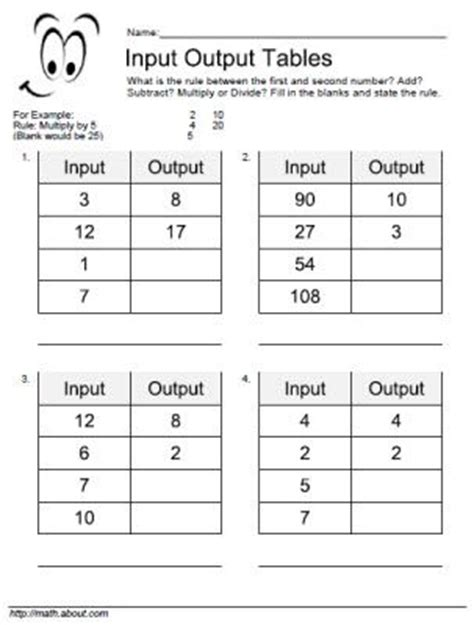 17 Best Images About Math Input Output Rules On