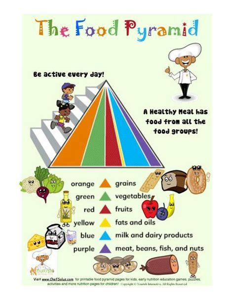 printable food pyramid poster food 854 | eff711e0ce8250aa071c655b7d130b99 children food young children