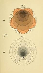 Geometrical Psychology  Benjamin Betts U2019s 19th