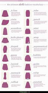 21 Insanely Useful Fashion Infographics for Women (Part-I) - LooksGud.in