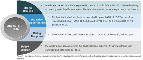 top healthcare companies healthcare service providers