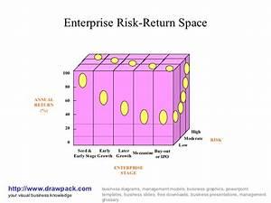 Enterprise Risk Return Space Cube Diagram