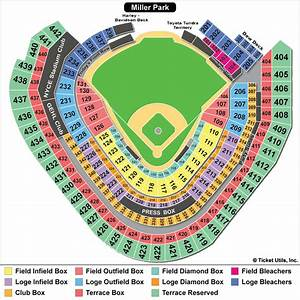 Kauffman Stadium Seating Chart Mlb Ballpark Seating Charts Ballparks Of Baseball