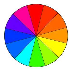 Obraz znaleziony dla: color wheel