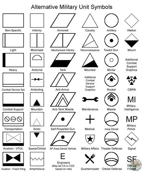 Sci-fi Military Unit Graphic Symbols By Smilodon-populator