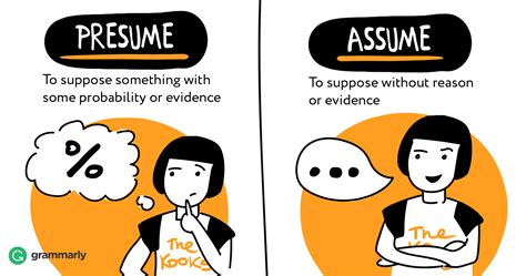 Presume Vs Assume presume vs assume grammarly