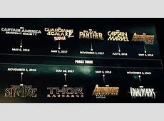 Estas son las películas que Marvel estrenará del 2015 al