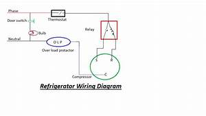 Heat Engine  Difference Between Heat Engine And Refrigerator