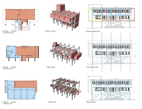 house plans for free lovell house study