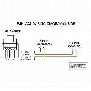 Telephone Handset Wiring Diagram Phone Cord Wiring Diagram Wiring Diagram