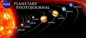 The Solar system of Earth and its planets