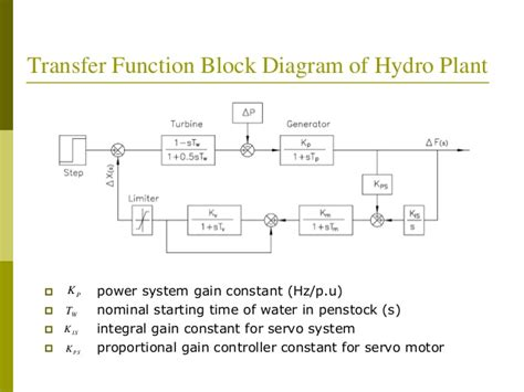 report hydroelectric power plant