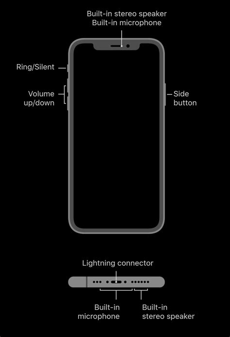 iPhone XS Max with 6.5-inch Display, Apple A12 Bionic