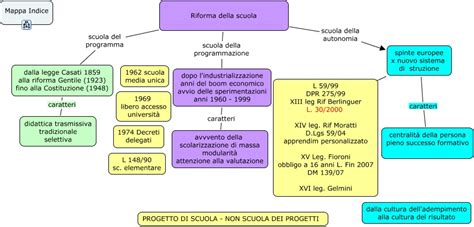 Legge Casati by Riforma Scuola