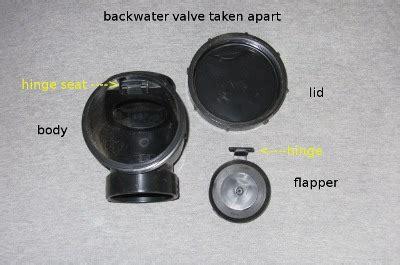 backwater valve  defense  basement sewage trouble