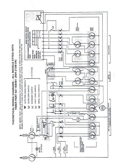 hotpoint wiring diagram