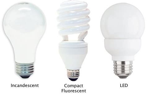 what is an led light bulb and why should you buy one