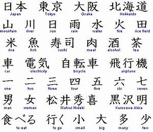 image gallery learning japanese writing With learn to write japanese letters