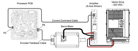 sigma  axis servo motor  cables troubleshooting guide