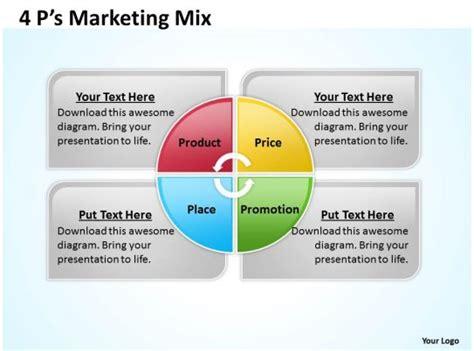 marketing mix boxes diagram powerpoint  clipart