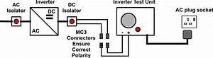 Pv Inverter Test Unit