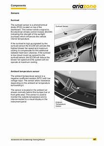 Automotive Air Conditioning Training Manual