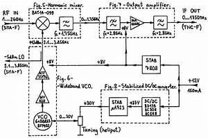 Spectrum Analyser Block Diagram