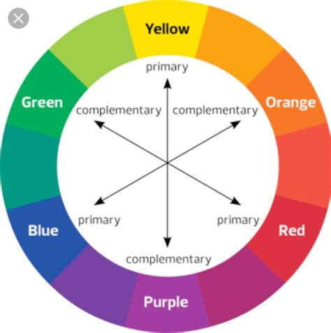 what are the complementary colors what is the opposite colour of quora