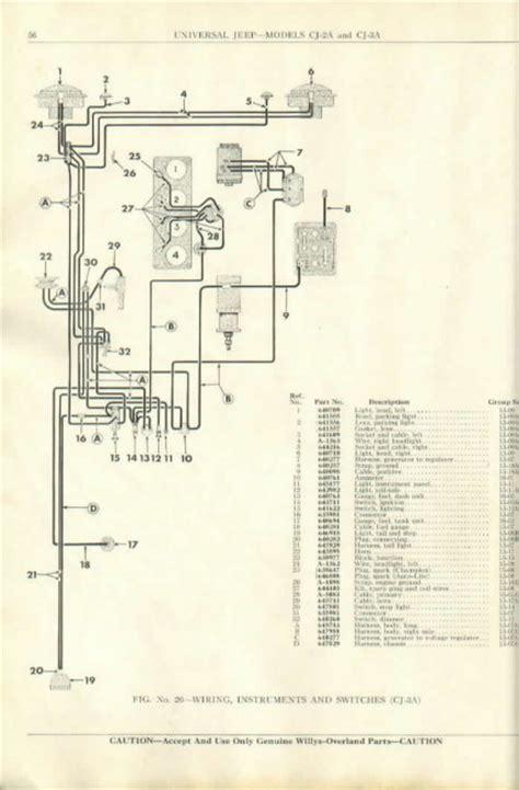 1972 Cj Wiring Diagram by Wiring Schematics Ewillys