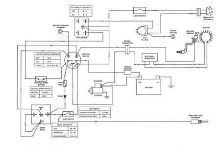 solved john deere  wiring schematicdiesel engine fixya