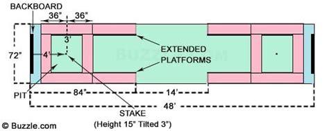 Horseshoe Pit Dimensions Backyard - horseshoe pit dimensions in 2019 horseshoe pit