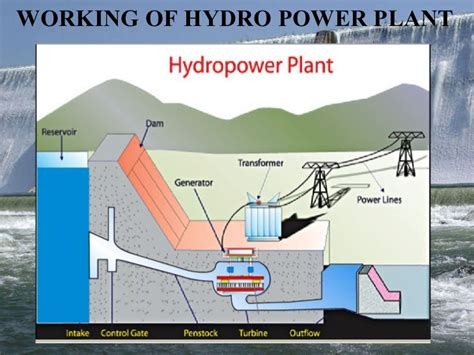 mini power generator high pressure water diagram high get free image about