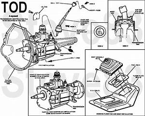 Manual Transmission Identification  - 80-96 Ford Bronco Tech Support