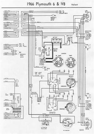 1972 Plymouth Barracuda Wiring Diagram Wiringdiagramshu Enotecaombrerosse It