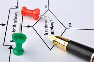 Flow Chart  Pen And Drawing Pin Stock Photo