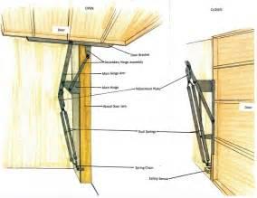 install garage door opener images modern concept to