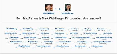 seth macfarlane  mark wahlbergs  cousin thrice