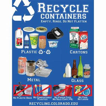 Recycling Posters Recyclable Right Colorado Containers Environmental