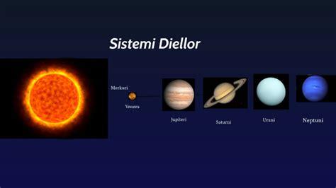 sistemi diellor per projekt by lena sulaj