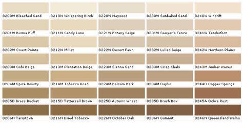 duron paints duron paint colors duron wall coverings