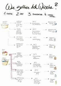 Dein Schrank Werbung : die 25 besten bad schrank ideen auf pinterest schrank ~ Lizthompson.info Haus und Dekorationen