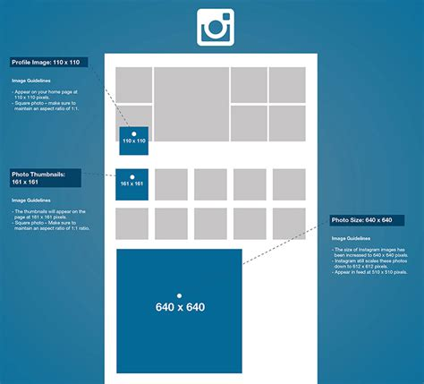 Instagram Photo Sizes 2016 Social Media Image Dimensions Size Guide Nz Web Design