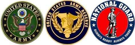 shrinking army aims   guard reserve combat ready