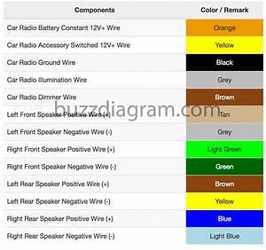 2006 Buick Rendezvous Radio Wiring - 1998 Volvo V70 Fuse Box -  autostereo.yenpancane.jeanjaures37.fr | 2004 Buick Rendezvous Radio Wiring |  | Wiring Diagram Resource
