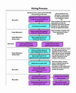 Flow Chart Example Free 6 Process Flowchart Examples Samples In Pdf Examples