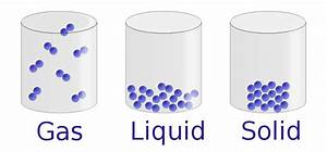 11 1  A Molecular Comparison Of Gases  Liquids  And Solids