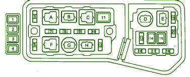 1992 Lexu Ls400 Fuse Box Diagram by 1991 Lexus Ls400 Fuse Box Diagram Circuit Wiring Diagrams
