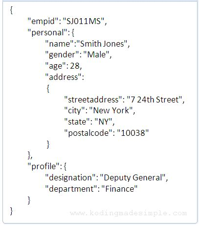 json template how to insert json data into mysql using php