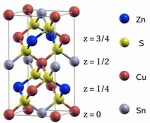 Materials chemi... Kesterite